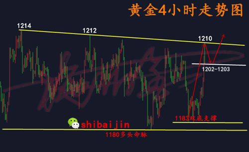 10.11黄金_广告.png