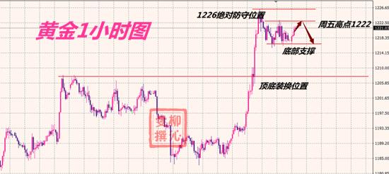10.15黄金分析.png