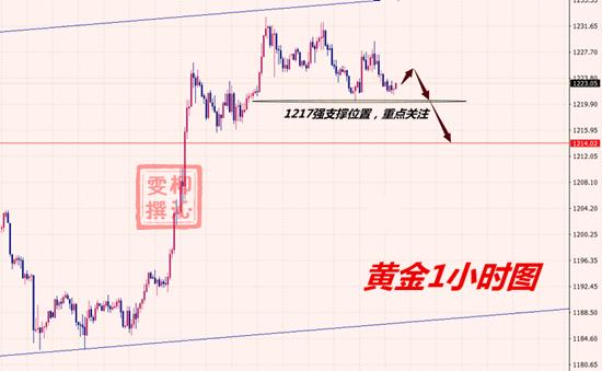 10.18黄金分析.png