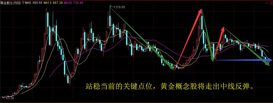 郭世忠:别慌,市场反杀皆因此