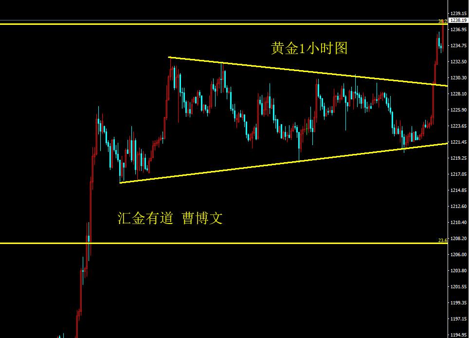 http://gold-cnfol-com.wzscxh.com/mingjiadianjin/20181023/26963869.shtml