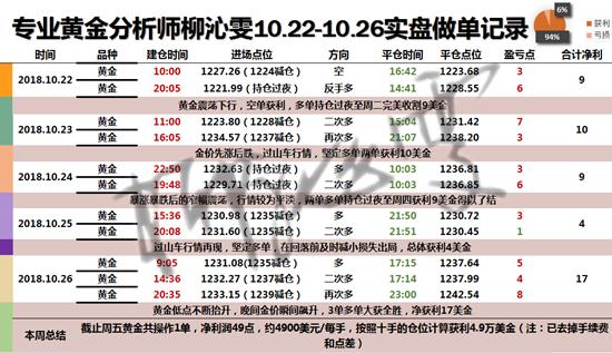 10.27交易总结.png