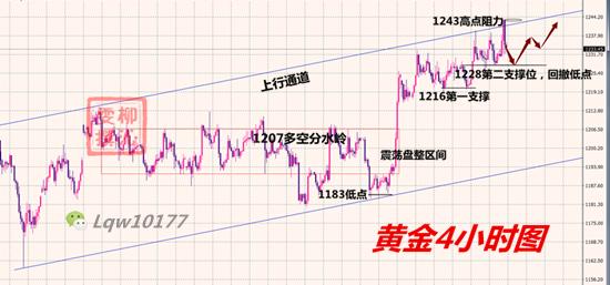 10.27黄金分析_副本.png