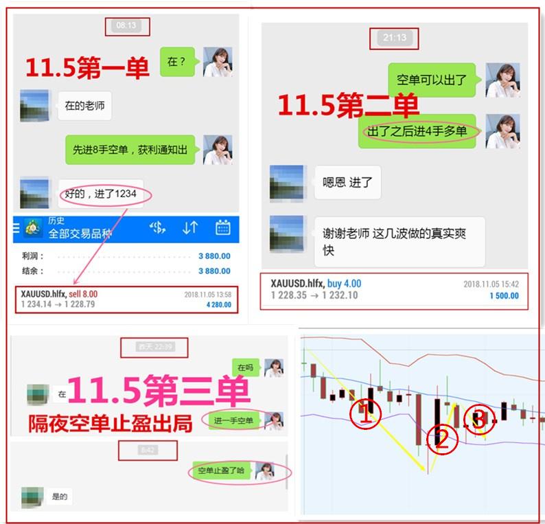 11.5盈利汇总.jpg