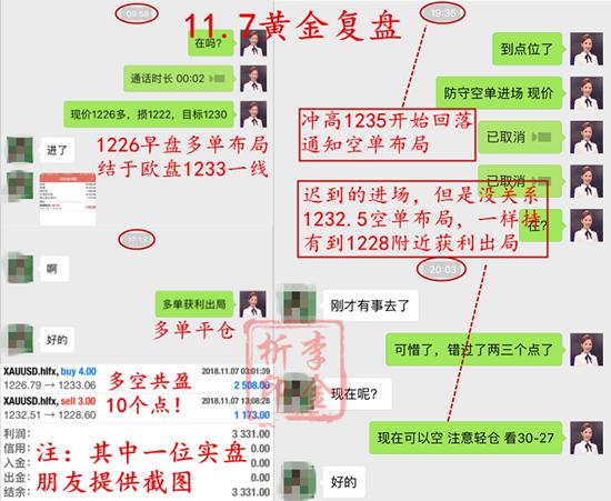 11.7 黄金复盘 李金析.png