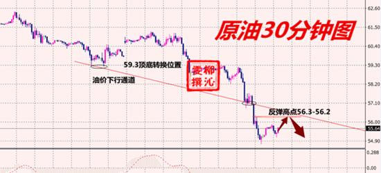 11.14原油分析.png