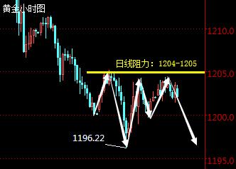 http://gold.cnfol.com/mingjiadianjin/20181114/27023909.shtml