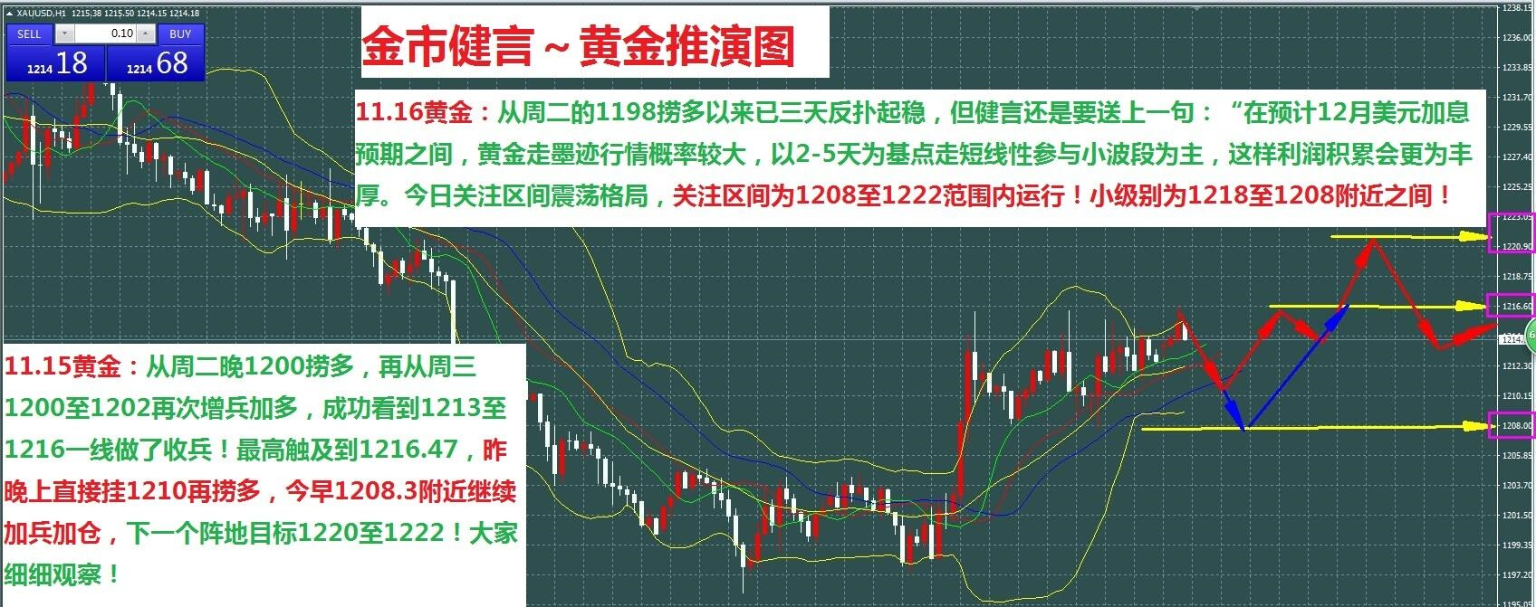 http://gold.cnfol.com/mingjiadianjin/20181116/27029574.shtml