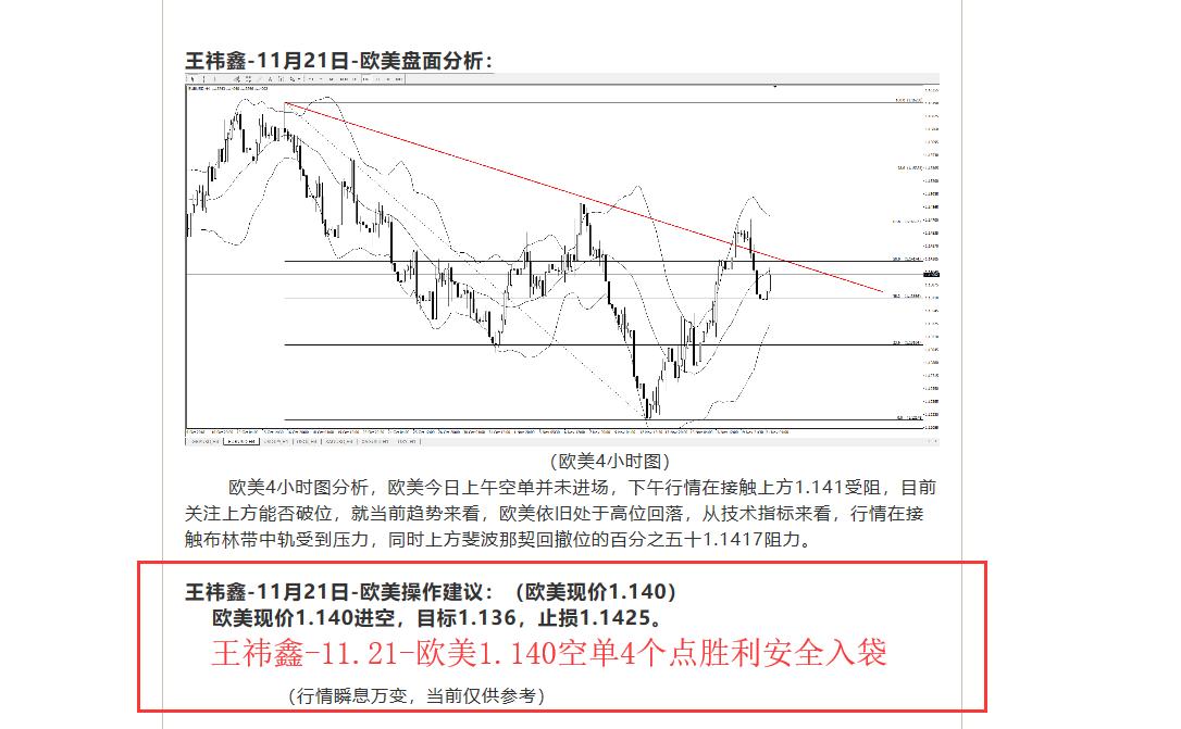 王祎鑫-11.27-震动区间收窄 日内黄金走势剖析