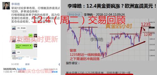 周二(12.5)黄金交易回顾.png