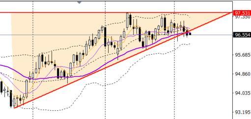 HMC·许曦扬:非农不及预期,美元短线下行后逐渐反弹