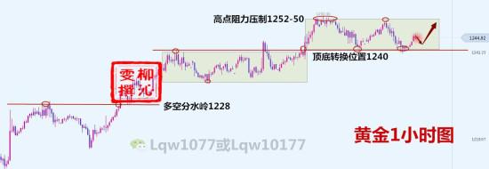 12.13黄金分析_副本.jpg