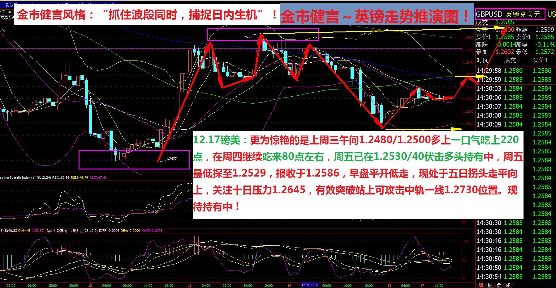 mingjiadianjin/20181217/27106810.shtml