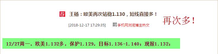 王杨:欧美回落继续多,1.134直接进场!