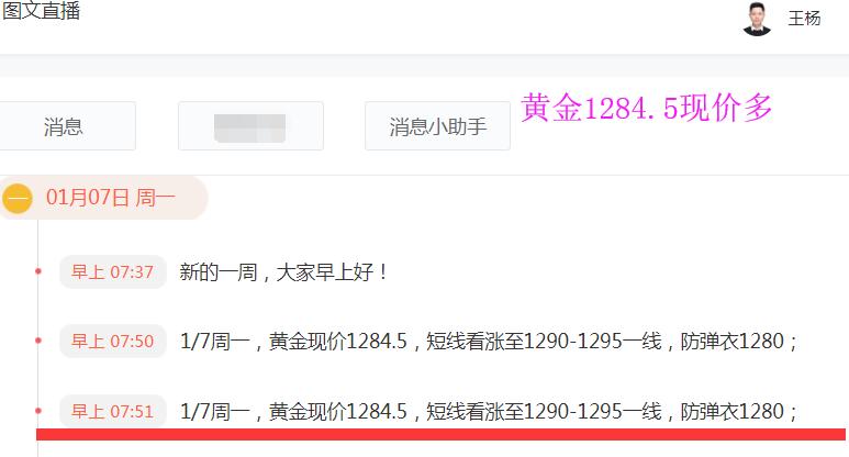王杨:黄金继承酝酿 站稳1286继承低多看新高!