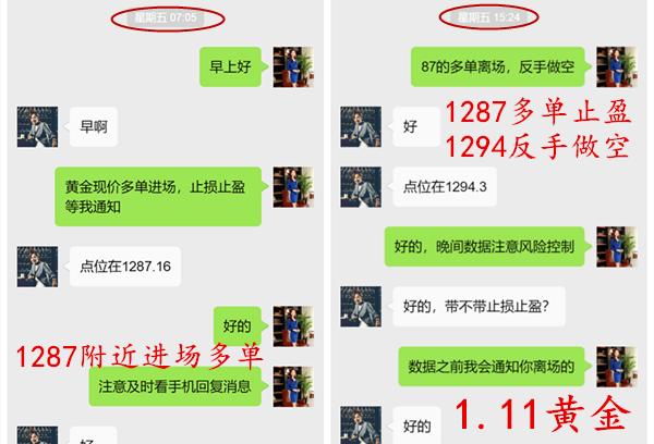 1.11-1黄金交易回顾.png
