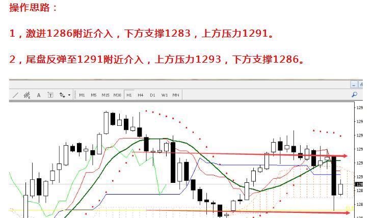 吕秀才:1.13黄金周五两波收割以后,趋向渐显!