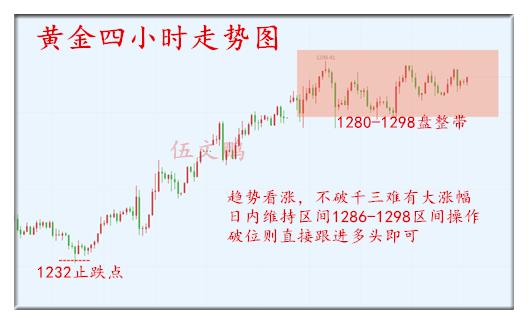 黄金1.15走势图.png