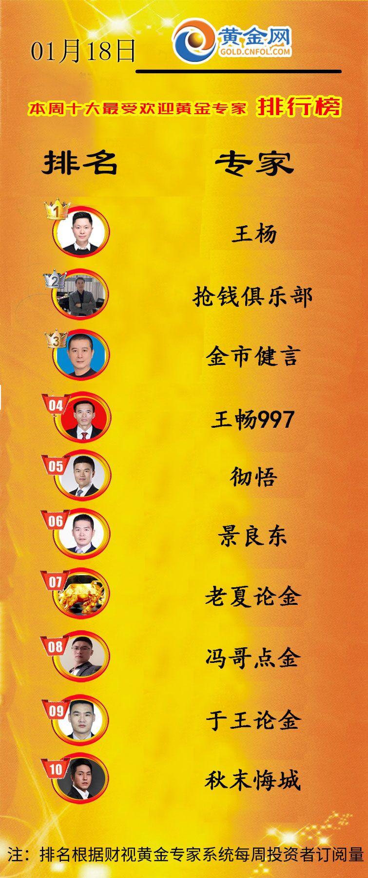 http://gold.cnfol.com/mingjiadianjin/20190119/27198953.shtml