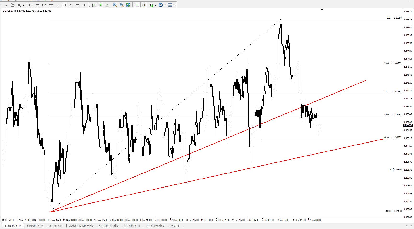 李妍-1.21-本周欧银决定来袭 德拉基恐再打压欧元