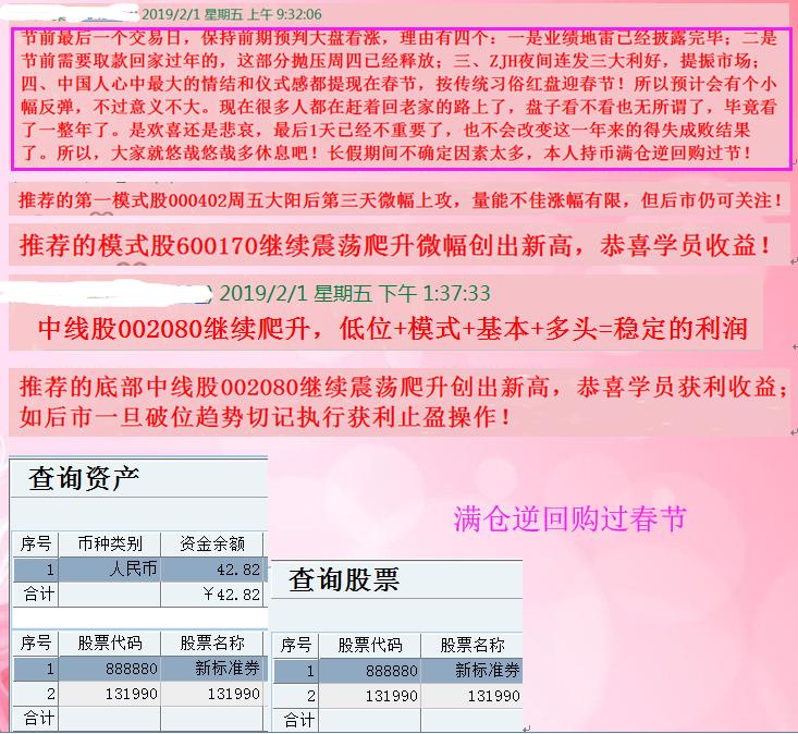 """按预判红盘迎新春,愿2019""""猪""""事顺遂!"""