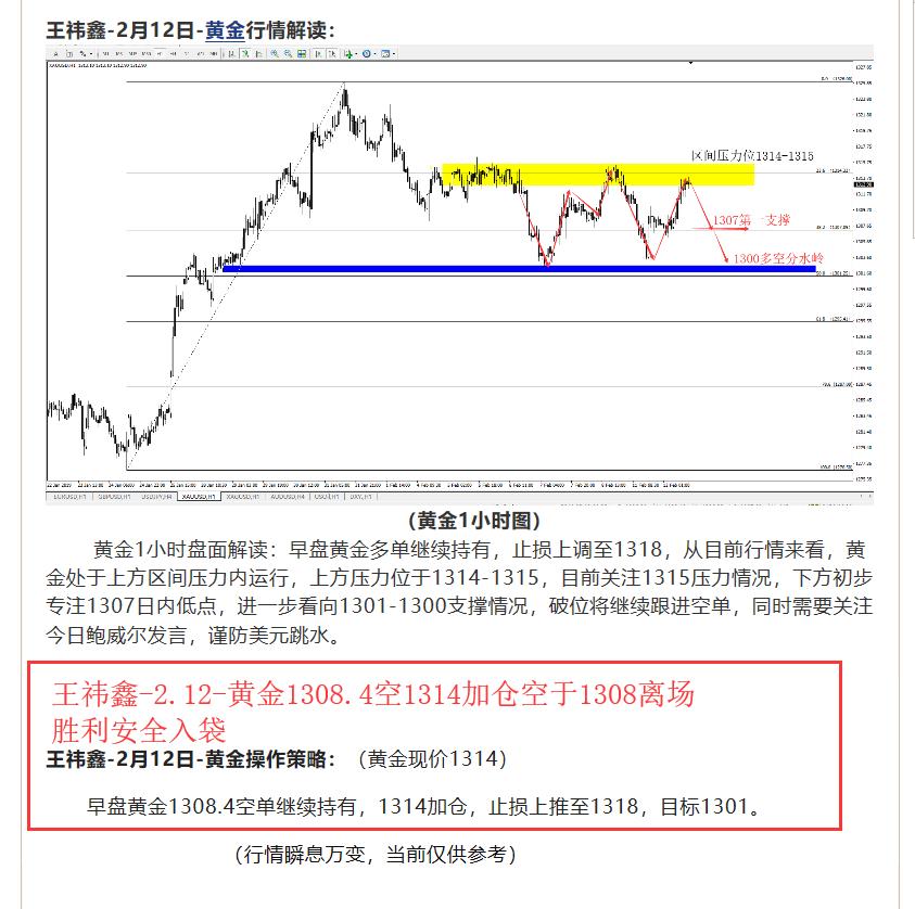 王祎鑫-2.18-澳元行情走势剖析