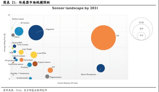 5G商用加速,物联网迎来黄金时代【研报精华】2387.png