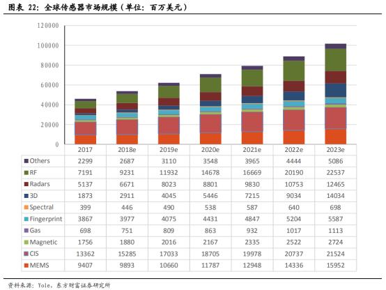 5G商用加速,物联网迎来黄金时代【研报精华】2479.png