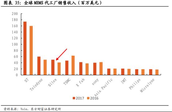 5G商用加速,物联网迎来黄金时代【研报精华】3967.png