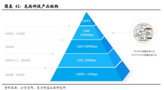 5G商用加速,物联网迎来黄金时代【研报精华】4382.png