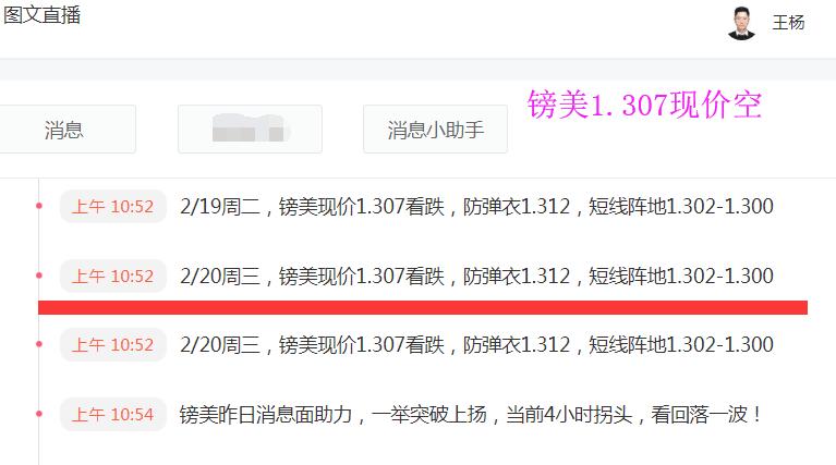 王杨:镑美反弹短线遇阻,1.307空再次获胜!