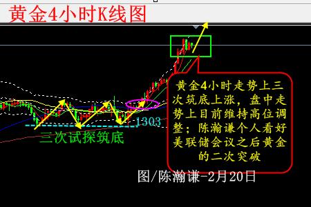 http://gold.cnfol.com/mingjiadianjin/20190220/27270394.shtml